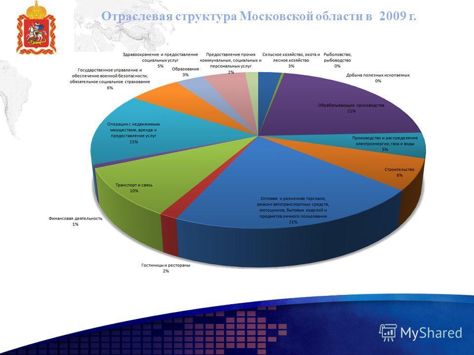 Отраслевая структура Московской области в 2009 г.