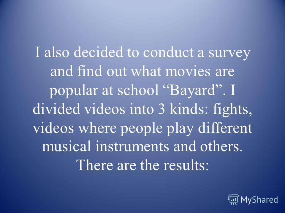I also decided to conduct a survey and find out what movies are popular at school Bayard. I divided videos into 3 kinds: fights, videos where people play different musical instruments and others. There are the results: