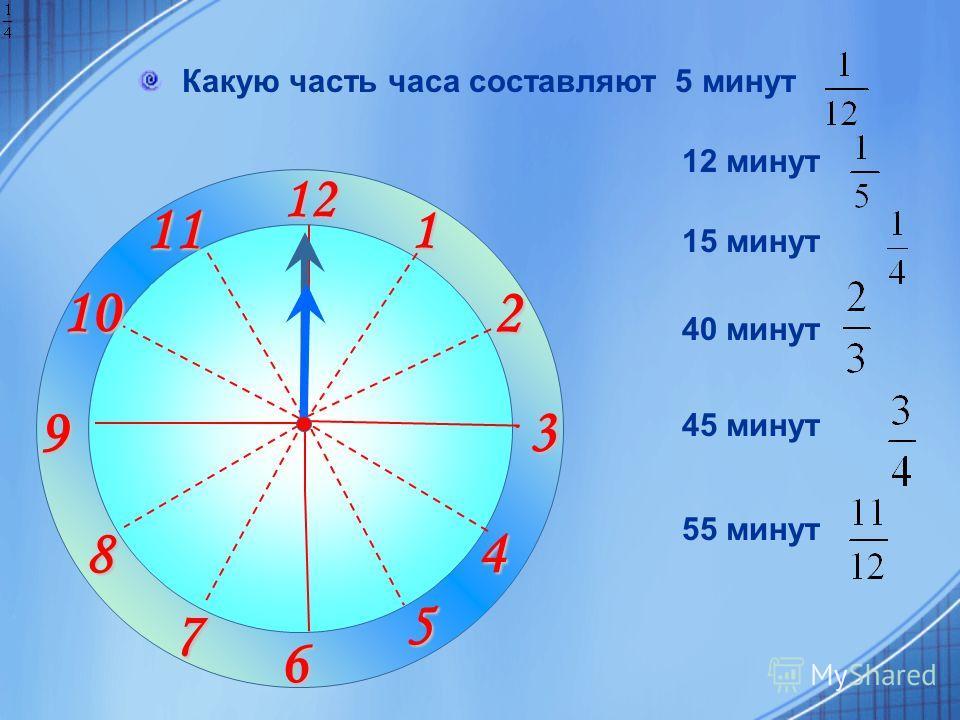 1 2 3 9 6 12 11 10 8 7 4 5 Какую часть часа составляют 5 минут 12 минут 15 минут 40 минут 45 минут 55 минут