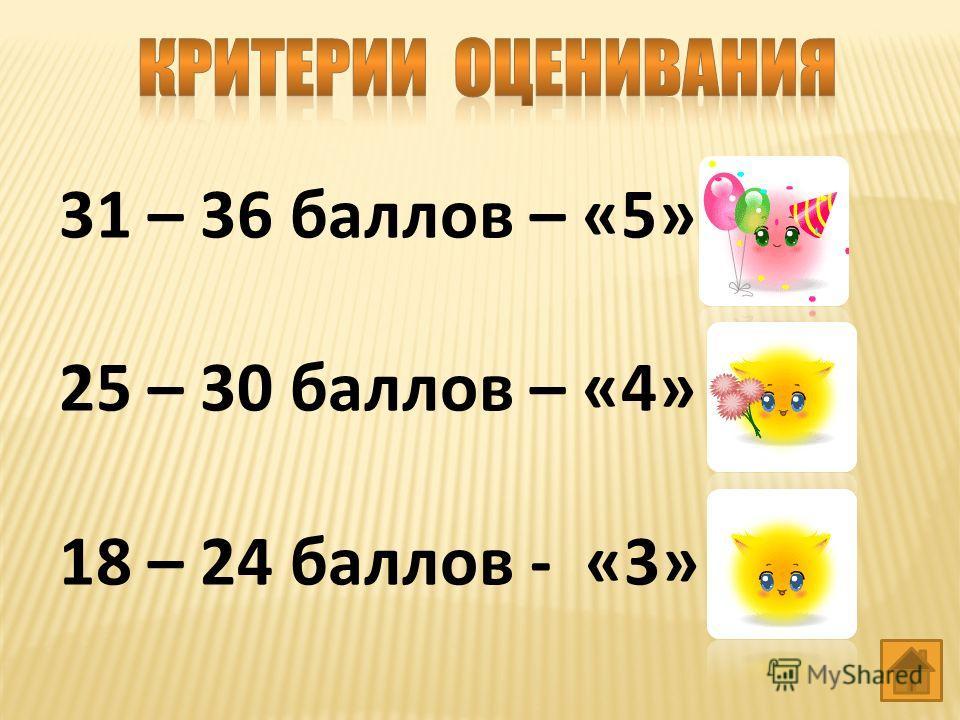 31 – 36 баллов – «5» 25 – 30 баллов – «4» 18 – 24 баллов - «3»