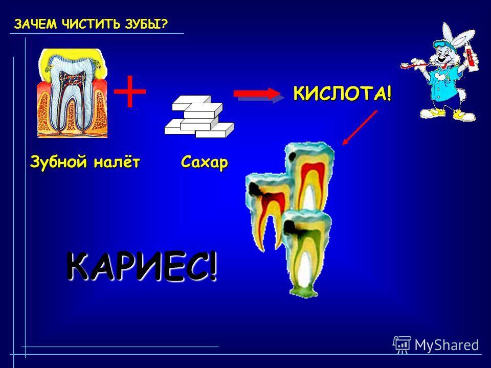 ЗАЧЕМ ЧИСТИТЬ ЗУБЫ? Сахар Зубной налёт КИСЛОТА! КАРИЕС!