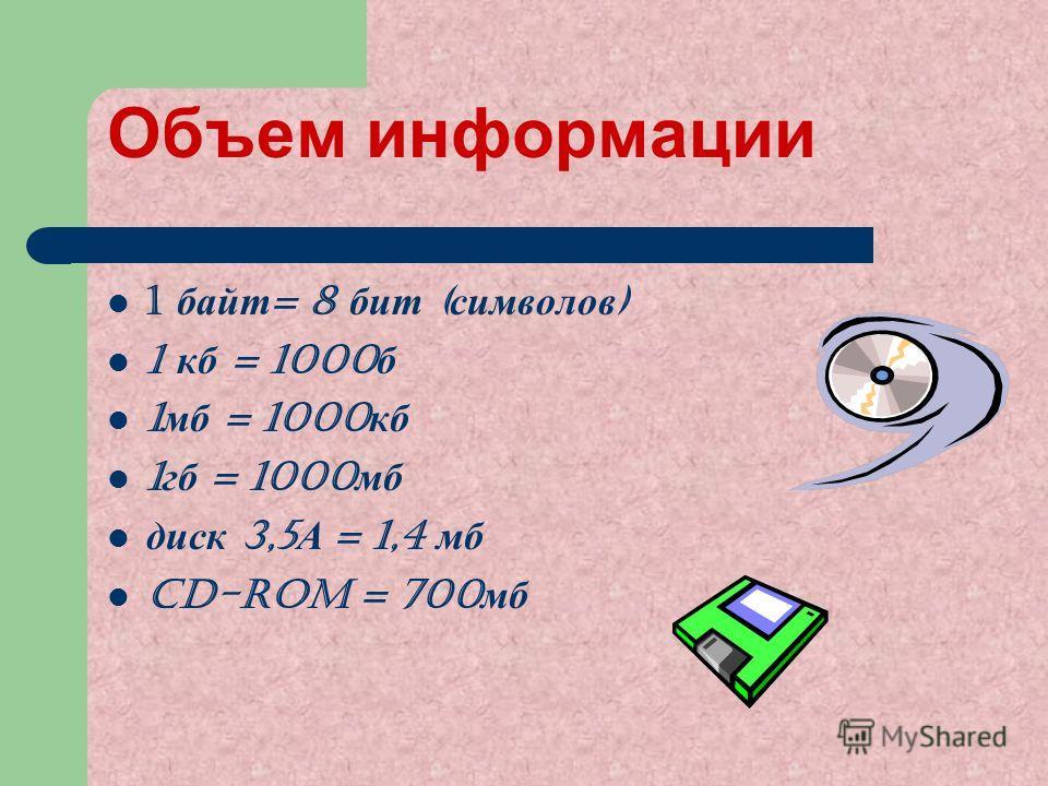 Объем информации 1 байт = 8 бит ( символов ) 1 кб = 1000 б 1 мб = 1000 кб 1 гб = 1000 мб диск 3,5 А = 1,4 мб CD-ROM = 700 мб