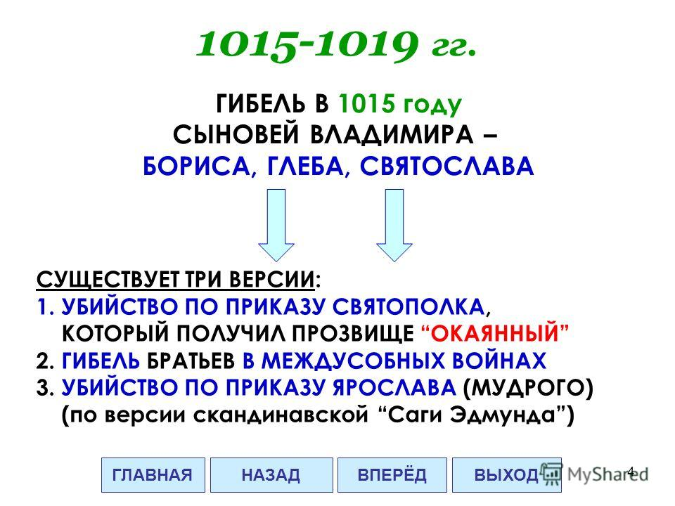 4 ГИБЕЛЬ В 1015 году СЫНОВЕЙ ВЛАДИМИРА – БОРИСА, ГЛЕБА, СВЯТОСЛАВА СУЩЕСТВУЕТ ТРИ ВЕРСИИ: 1.УБИЙСТВО ПО ПРИКАЗУ СВЯТОПОЛКА, КОТОРЫЙ ПОЛУЧИЛ ПРОЗВИЩЕ ОКАЯННЫЙ 2. ГИБЕЛЬ БРАТЬЕВ В МЕЖДУСОБНЫХ ВОЙНАХ 3. УБИЙСТВО ПО ПРИКАЗУ ЯРОСЛАВА (МУДРОГО) (по версии