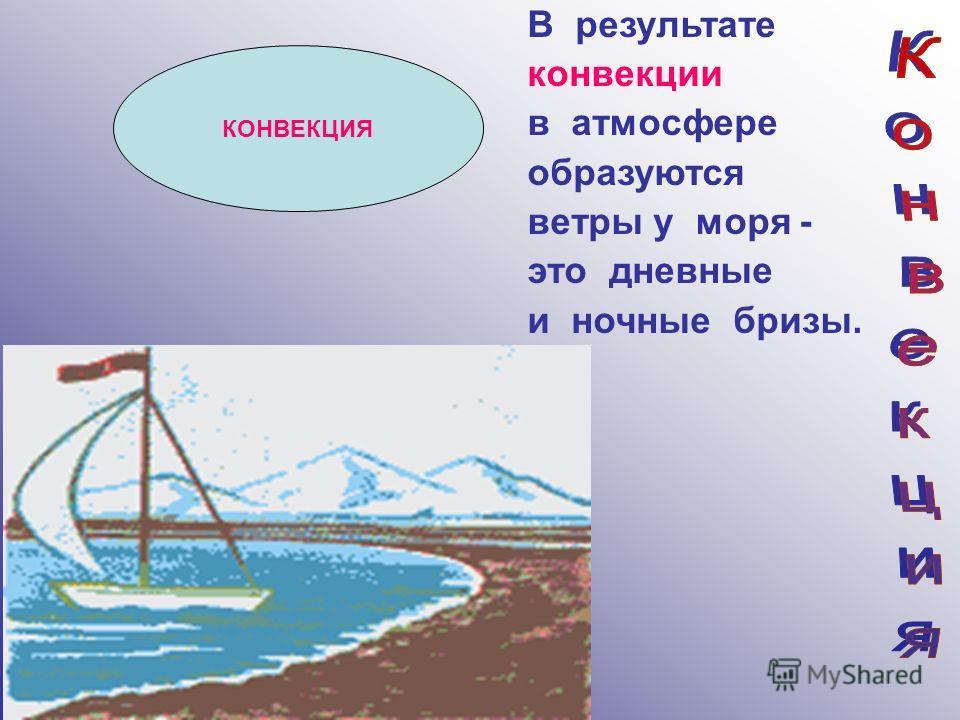 В результате конвекции в атмосфере образуются ветры у моря - это дневные и ночные бризы. КОНВЕКЦИЯ