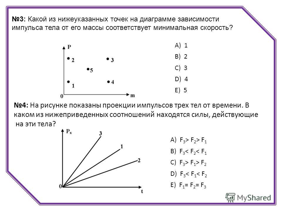 3: Какой из нижеуказанных точек на диаграмме зависимости импульса тела от его массы соответствует минимальная скорость? А) 1 B) 2 C) 3 D) 4 E) 5 4: На рисунке показаны проекции импульсов трех тел от времени. В каком из нижеприведенных соотношений нах