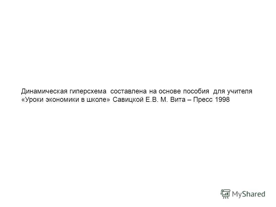 Динамическая гиперсхема составлена на основе пособия для учителя «Уроки экономики в школе» Савицкой Е.В. М. Вита – Пресс 1998