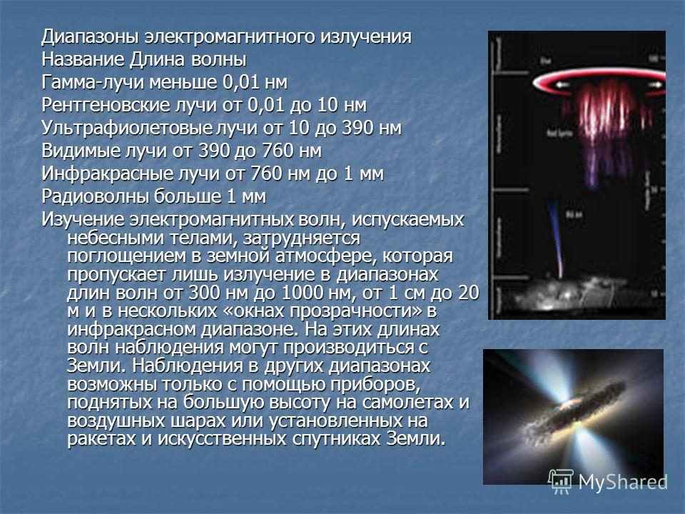 Диапазоны электромагнитного излучения Название Длина волны Гамма-лучи меньше 0,01 нм Рентгеновские лучи от 0,01 до 10 нм Ультрафиолетовые лучи от 10 до 390 нм Видимые лучи от 390 до 760 нм Инфракрасные лучи от 760 нм до 1 мм Радиоволны больше 1 мм Из