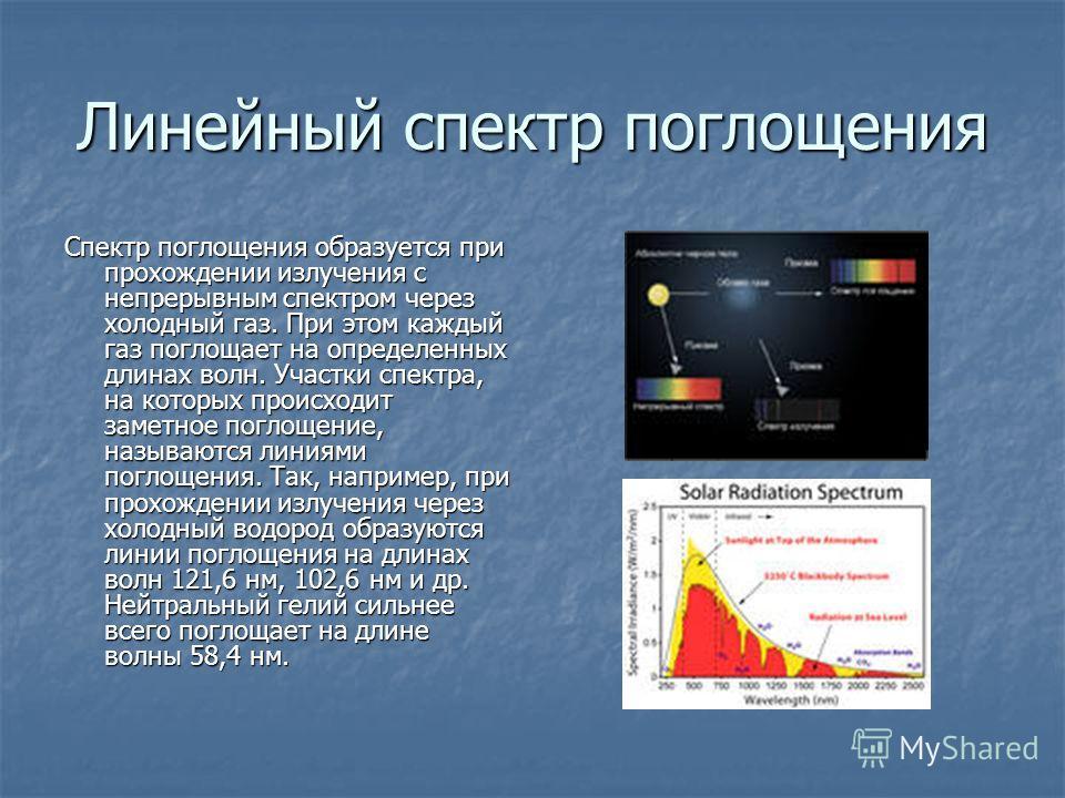 Линейный спектр поглощения Спектр поглощения образуется при прохождении излучения с непрерывным спектром через холодный газ. При этом каждый газ поглощает на определенных длинах волн. Участки спектра, на которых происходит заметное поглощение, называ