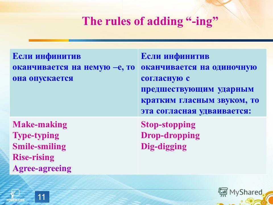 The rules of adding -ing Если инфинитив оканчивается на немую –e, то она опускается Если инфинитив оканчивается на одиночную согласную с предшествующим ударным кратким гласным звуком, то эта согласная удваивается: Make-making Type-typing Smile-smilin