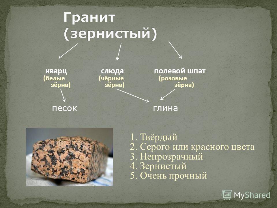 кварц слюдаполевой шпат (белые(чёрные (розовые зёрна) зёрна) зёрна) 1. Твёрдый 2. Серого или красного цвета 3. Непрозрачный 4. Зернистый 5. Очень прочный песок глина
