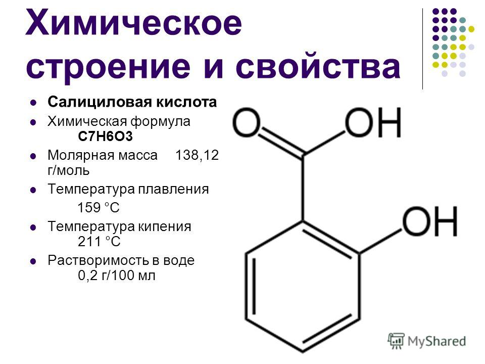 Химическое строение и свойства Салициловая кислота Химическая формула C7H6O3 Молярная масса138,12 г/моль Температура плавления 159 °C Температура кипения 211 °C Растворимость в воде 0,2 г/100 мл