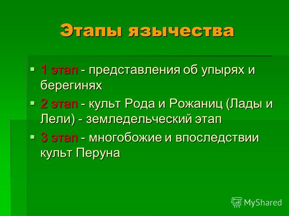 Этапы язычества 1 этап - представления об упырях и берегинях 1 этап - представления об упырях и берегинях 2 этап - культ Рода и Рожаниц (Лады и Лели) - земледельческий этап 2 этап - культ Рода и Рожаниц (Лады и Лели) - земледельческий этап 3 этап - м