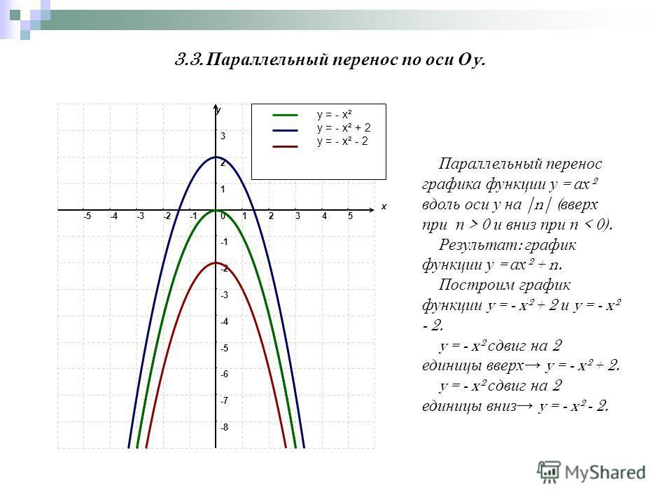 Параллельный перенос графика функции у = ах ² вдоль оси у на |n| ( вверх при п > 0 и вниз при п < 0). Результат : график функции у = ах ² + n. Построим график функции y = - x² + 2 и y = - x² - 2. y = - x² сдвиг на 2 единицы вверх y = - x² + 2. y = -