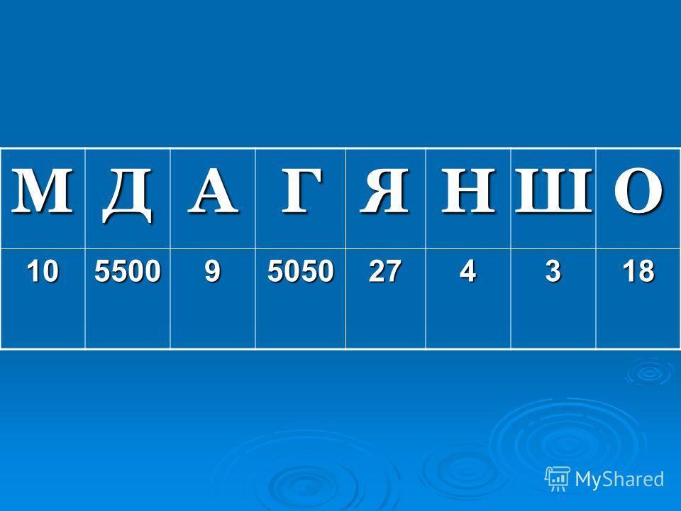 МДАГЯНШО 10550095050274318