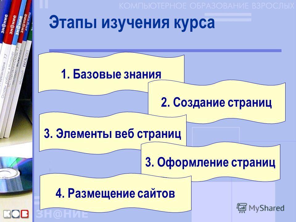 Этапы изучения курса 1. Базовые знания 2. Создание страниц 3. Элементы веб страниц 3. Оформление страниц 4. Размещение сайтов