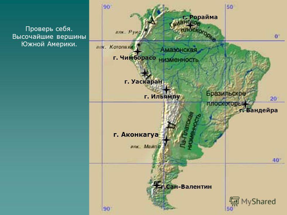 г.Сан-Валентин г. Аконкагуа г. Ильямпу г. Уаскаран г. Чимборасо г. Рорайма г. Бандейра Проверь себя. Высочайшие вершины Южной Америки.