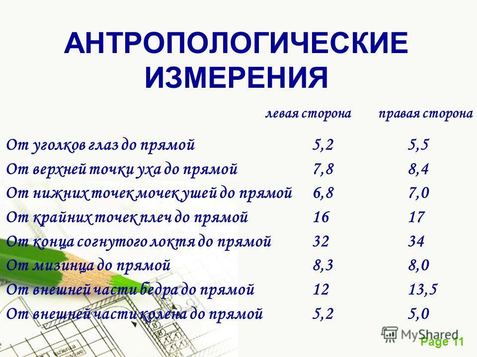 Page 11 АНТРОПОЛОГИЧЕСКИЕ ИЗМЕРЕНИЯ левая сторона правая сторона От уголков глаз до прямой 5,2 5,5 От верхней точки уха до прямой 7,8 8,4 От нижних точек мочек ушей до прямой 6,8 7,0 От крайних точек плеч до прямой 16 17 От конца согнутого локтя до п