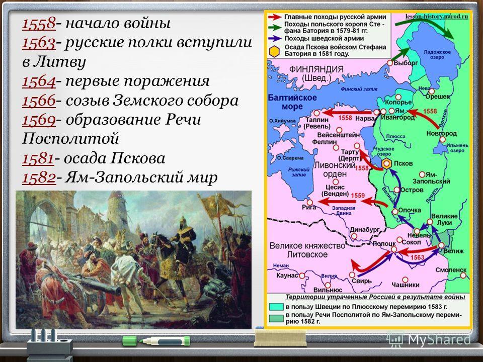 1558- начало войны 1563- русские полки вступили в Литву 1564- первые поражения 1566- созыв Земского собора 1569- образование Речи Посполитой 1581- осада Пскова 1582- Ям-Запольский мир