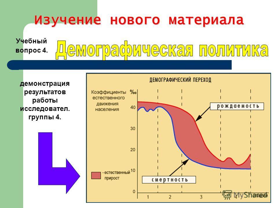 Изучение нового материала Учебный вопрос 4. демонстрация результатов работы исследовател. группы 4.