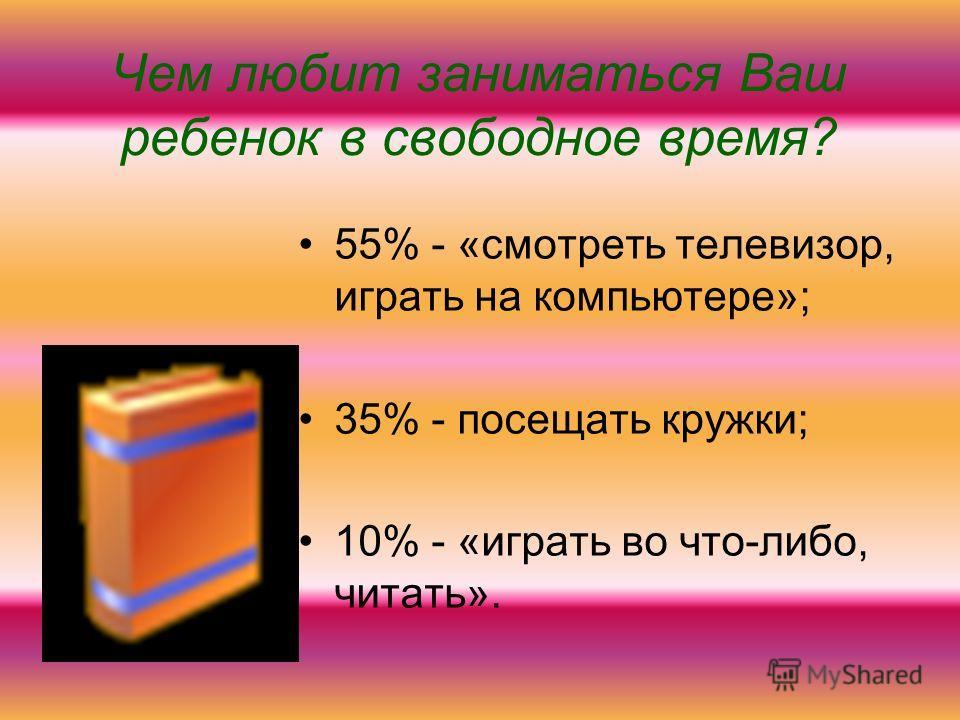 Чем любит заниматься Ваш ребенок в свободное время? 55% - «смотреть телевизор, играть на компьютере»; 35% - посещать кружки; 10% - «играть во что-либо, читать».