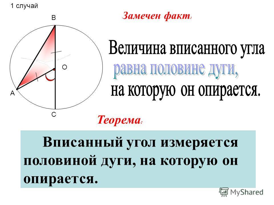 А В С О Теорема : Замечен факт : Вписанный угол измеряется половиной дуги, на которую он опирается. 1 случай