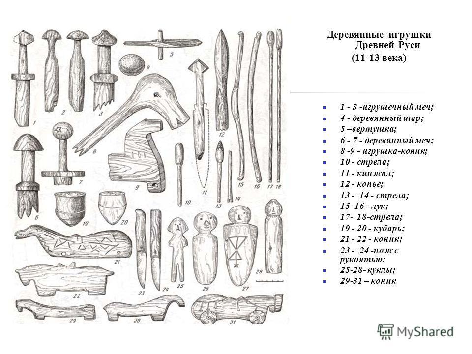 Деревянные игрушки Древней Руси (11-13 века) 1 - 3 -игрушечный меч; 4 - деревянный шар; 5 –вертушка; 6 - 7 - деревянный меч; 8 -9 - игрушка-коник; 10 - стрела; 11 - кинжал; 12 - копье; 13 - 14 - стрела; 15- 16 - лук; 17- 18-стрела; 19 - 20 - кубарь;