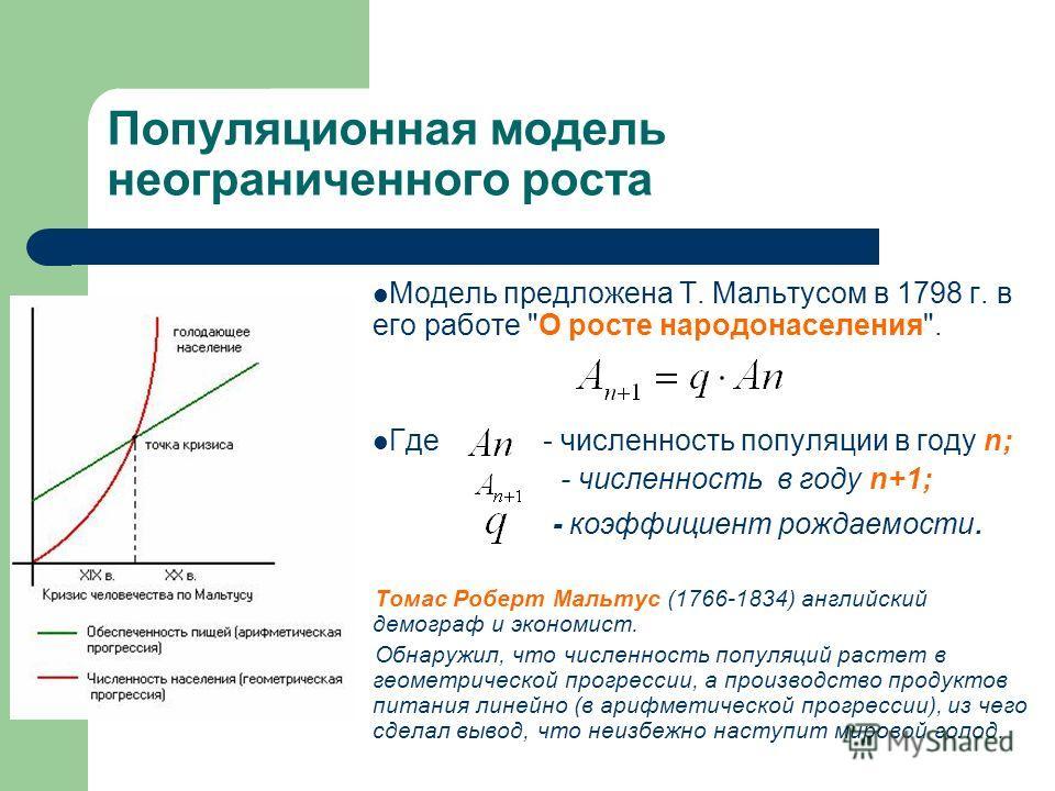 Популяционная модель неограниченного роста Модель предложена Т. Мальтусом в 1798 г. в его работе