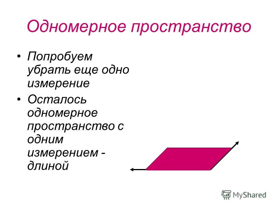Одномерное пространство Попробуем убрать еще одно измерение Осталось одномерное пространство с одним измерением - длиной