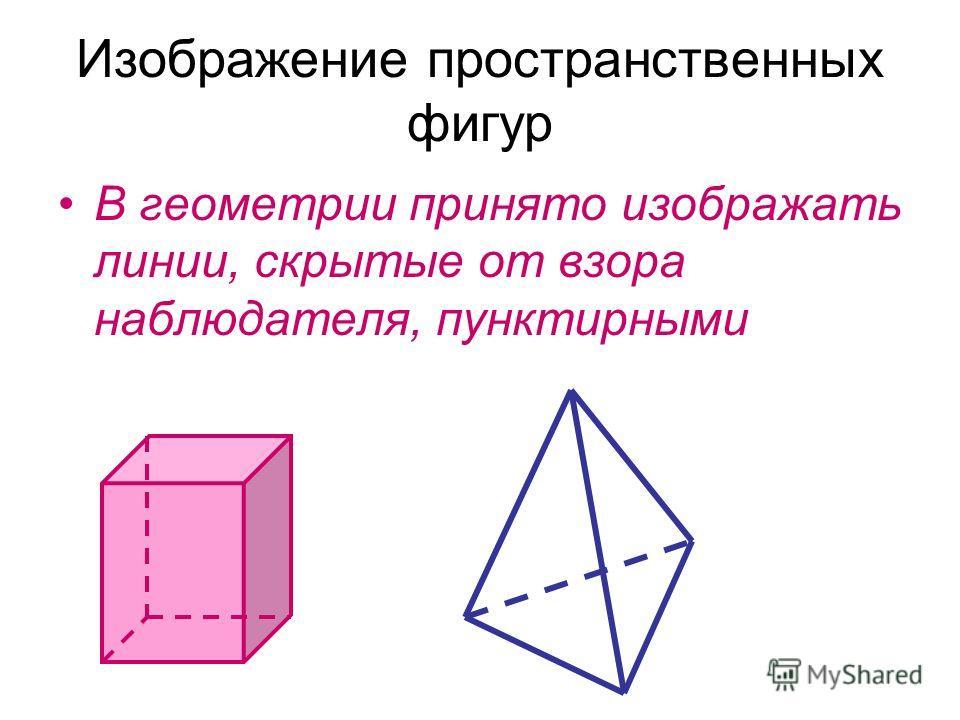 Изображение пространственных фигур В геометрии принято изображать линии, скрытые от взора наблюдателя, пунктирными