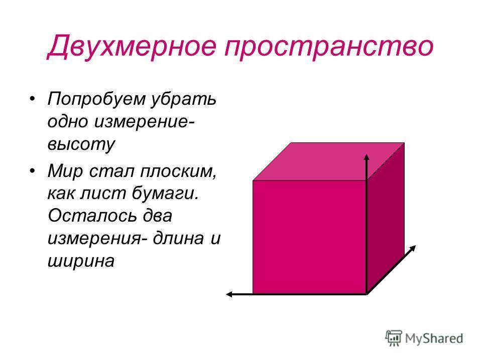 Двухмерное пространство Попробуем убрать одно измерение- высоту Мир стал плоским, как лист бумаги. Осталось два измерения- длина и ширина