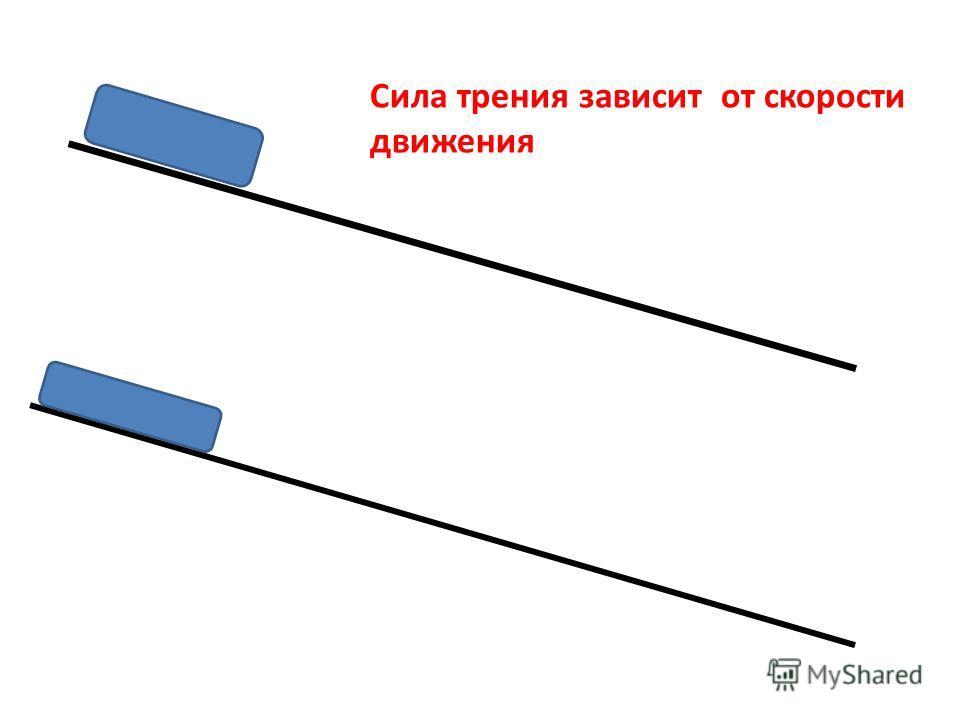 Сила трения зависит от скорости движения
