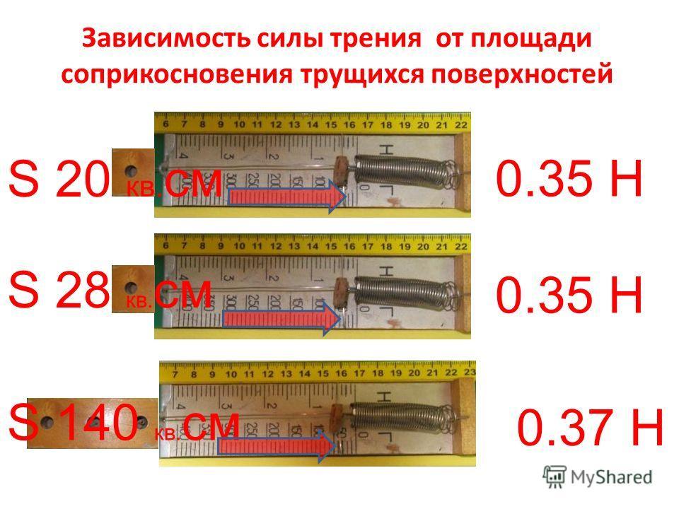 Зависимость силы трения от площади соприкосновения трущихся поверхностей S 20 кв. см S 28 кв. см S 140 кв. см 0.35 Н 0.37 Н 0.35 Н