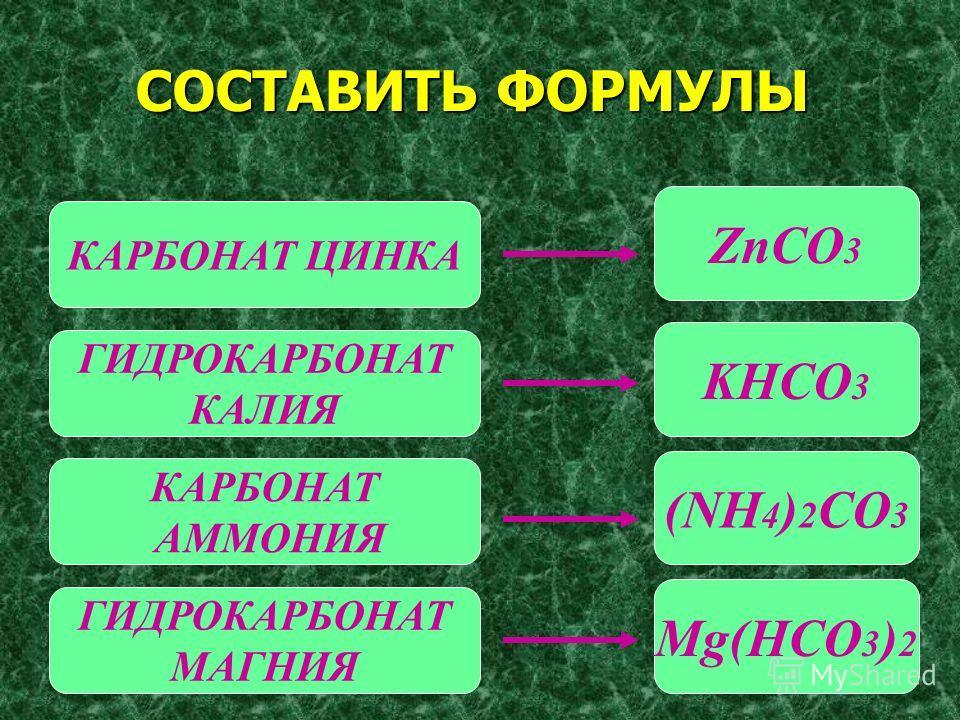 СОСТАВИТЬ ФОРМУЛЫ КАРБОНАТ ЦИНКА ГИДРОКАРБОНАТ КАЛИЯ КАРБОНАТ АММОНИЯ ГИДРОКАРБОНАТ МАГНИЯ ZnCO 3 KHCO 3 (NH 4 ) 2 CO 3 Mg(HCO 3 ) 2