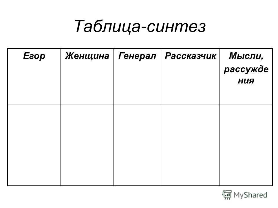 ЕгорЖенщинаГенералРассказчикМысли, рассужде ния Таблица-синтез