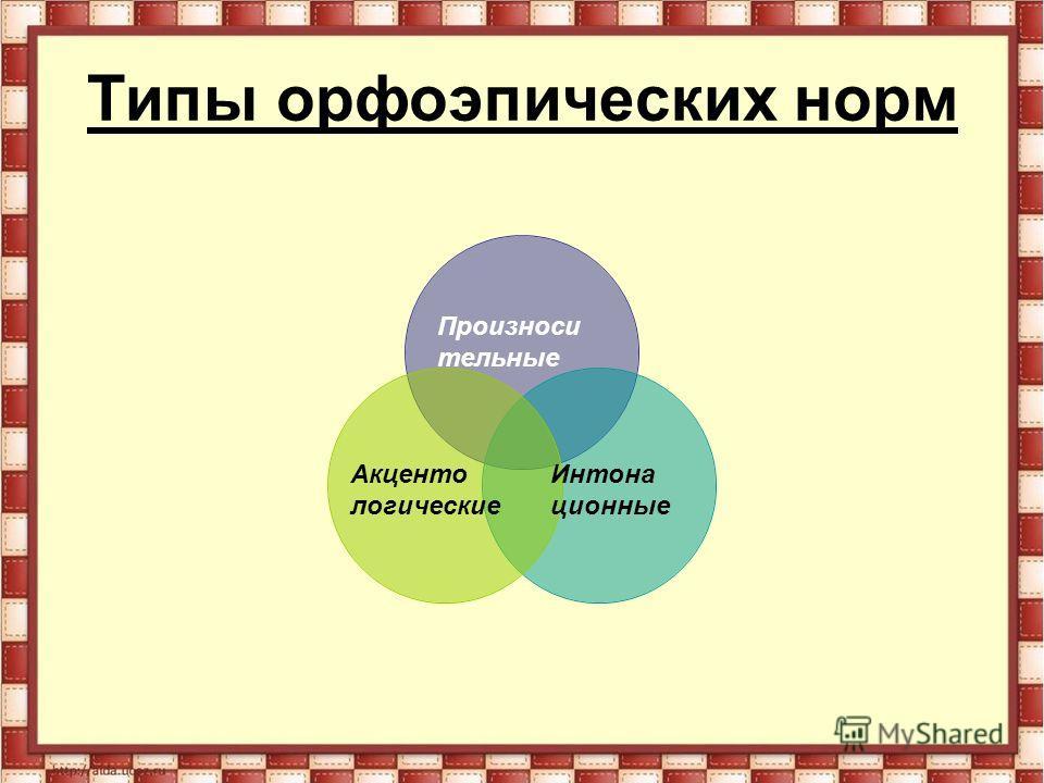 Типы орфоэпических норм Произноси тельные Акценто логические Интона ционные