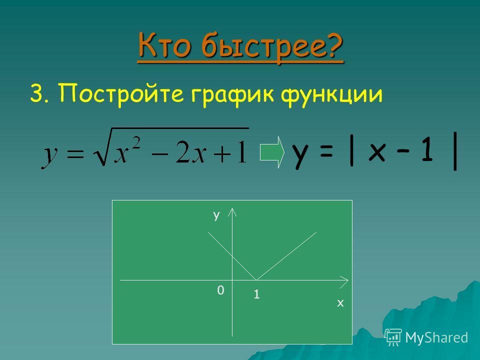 Кто быстрее? 3. Постройте график функции у = | х – 1 1 0 у х