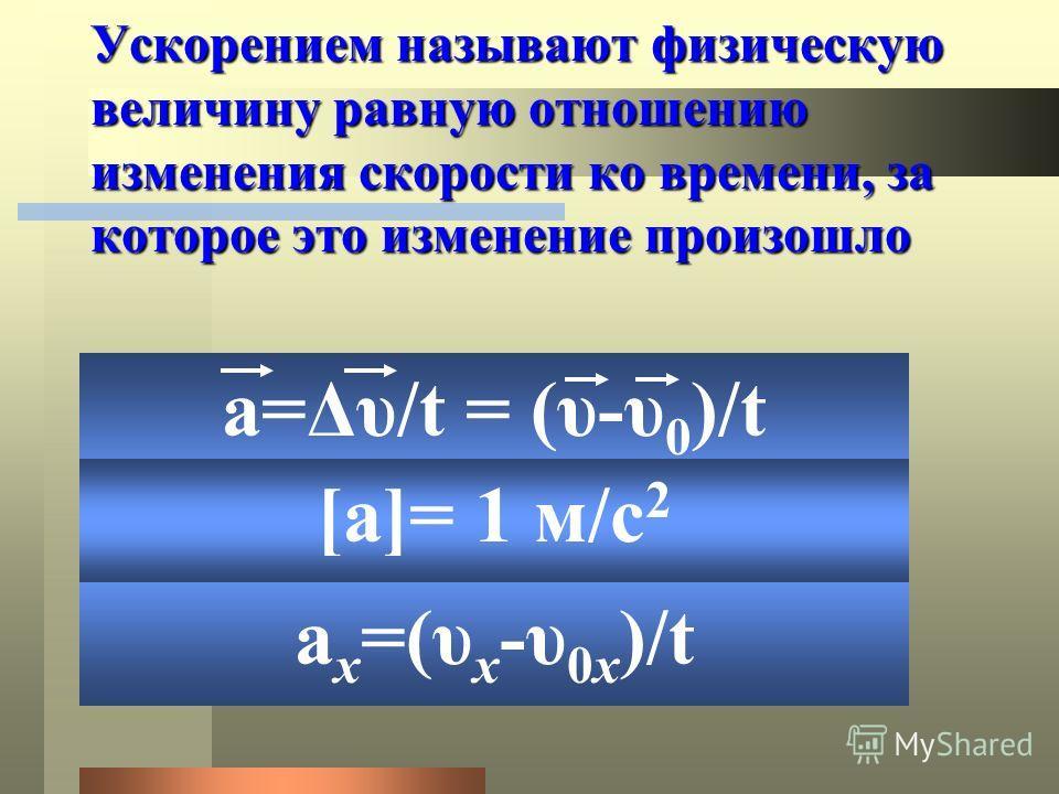 Ускорением называют физическую величину равную отношению изменения скорости ко времени, за которое это изменение произошло a=Δυ/t = (υ-υ 0 )/t a х =(υ х -υ 0х )/t [a]= 1 м/с 2