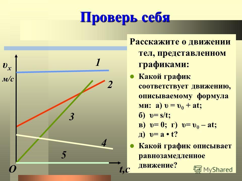Расскажите о движении тел, представленном графиками: Какой график соответствует движению, описываемому формула ми: а) υ = υ 0 + at; б) υ= s/t; в) υ= 0; г) υ= υ 0 – at; д) υ= a t? Какой график описывает равнозамедленное движение? Проверь себя О υхυх t