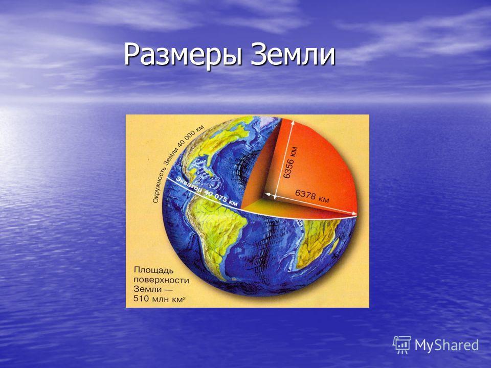 Размеры Земли Размеры Земли