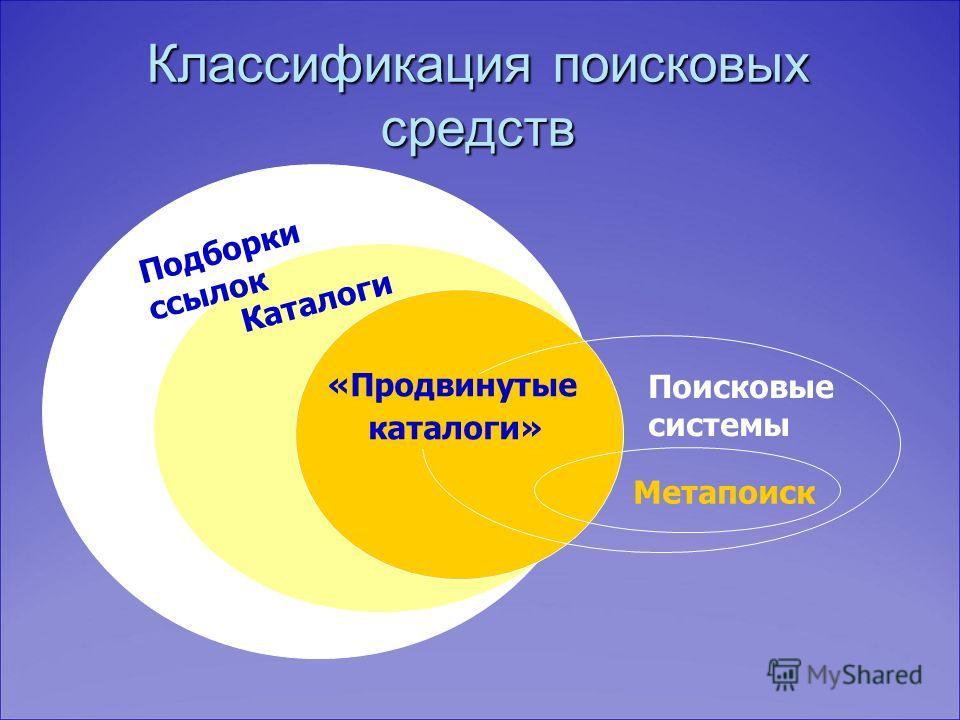 Классификация поисковых средств Подборки ссылок Каталоги «Продвинутые каталоги» Поисковые системы Метапоиск