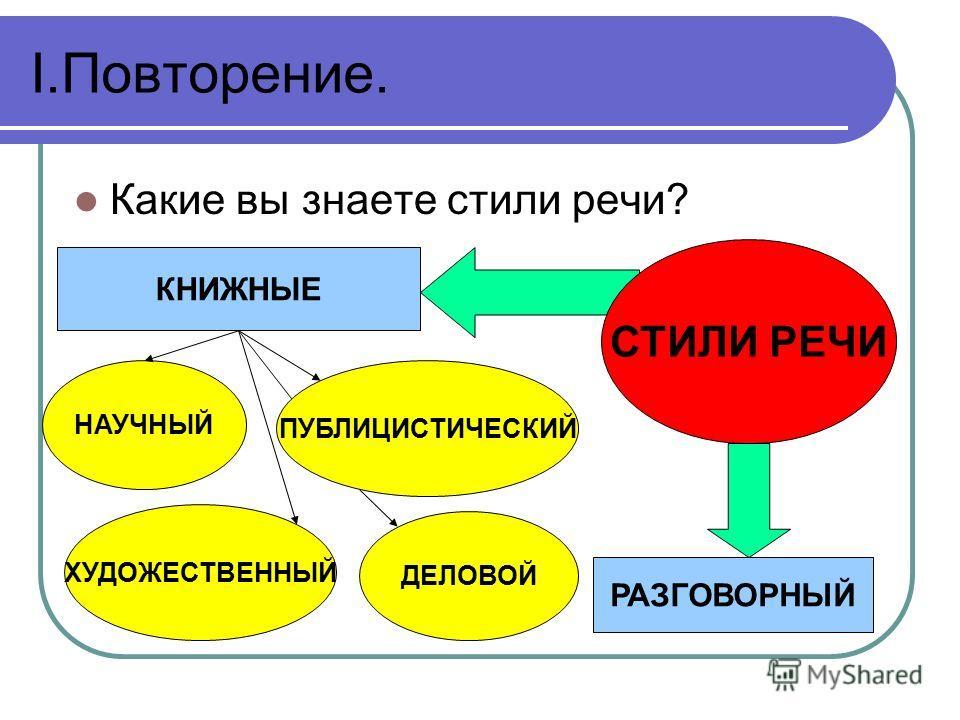 Лабораторные занятия - это самостоятельная исследовательская работа учащихся включает: Анализ текста (стиль, тип речи, способы связи предложений).стильтип речиспособы связи предложений Работа с текстом как подготовка к ЕГЭ (пример 1,2). (пример 1,2)