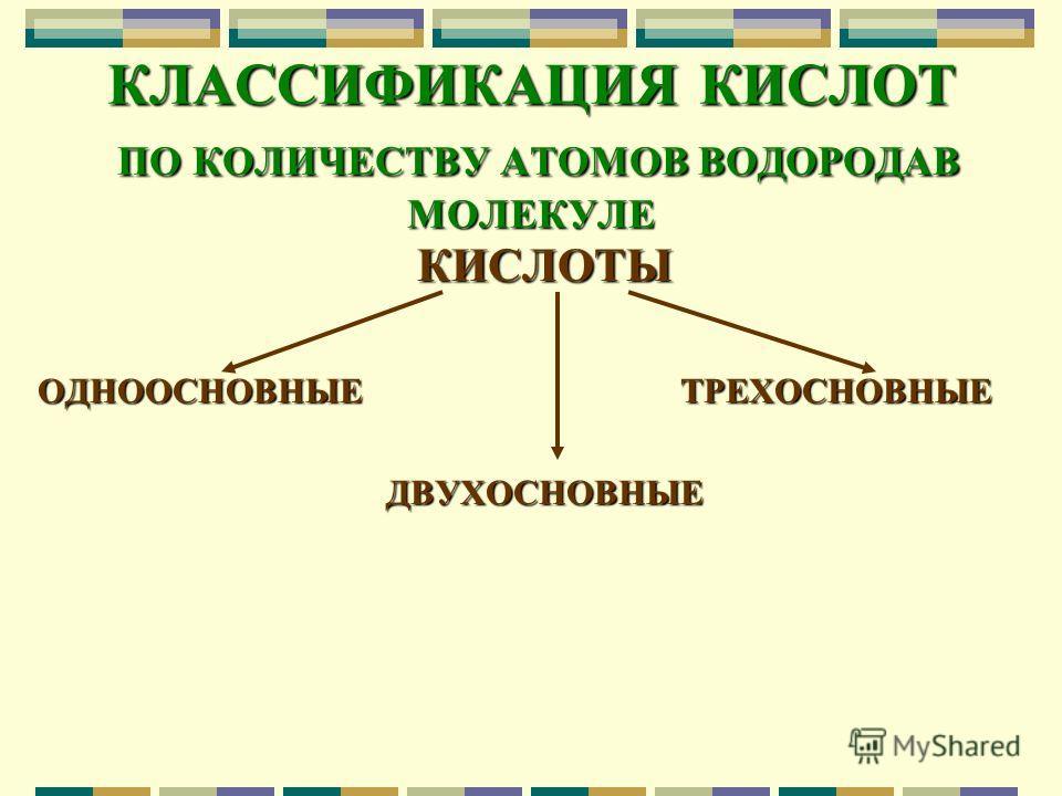 КЛАССИФИКАЦИЯ КИСЛОТ ПО КОЛИЧЕСТВУ АТОМОВ ВОДОРОДАВ МОЛЕКУЛЕ КИСЛОТЫ ОДНООСНОВНЫЕ ТРЕХОСНОВНЫЕ ДВУХОСНОВНЫЕ