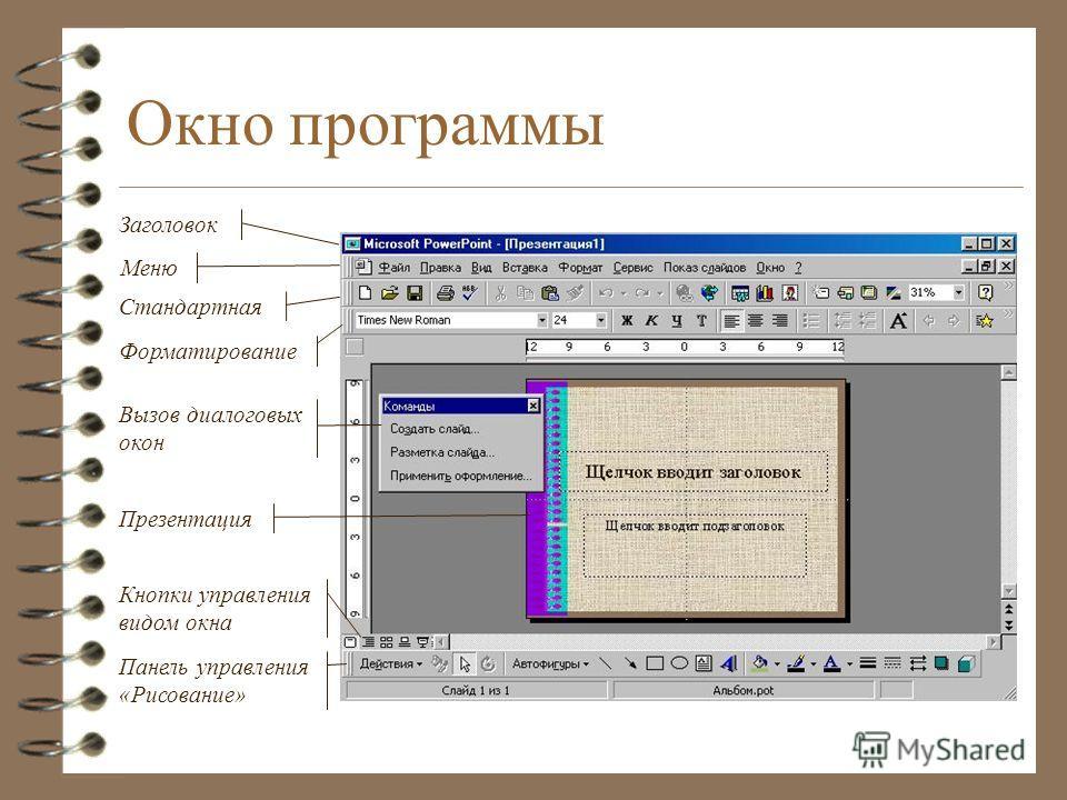Окно программы Заголовок Меню Стандартная Форматирование Вызов диалоговых окон Презентация Кнопки управления видом окна Панель управления «Рисование»