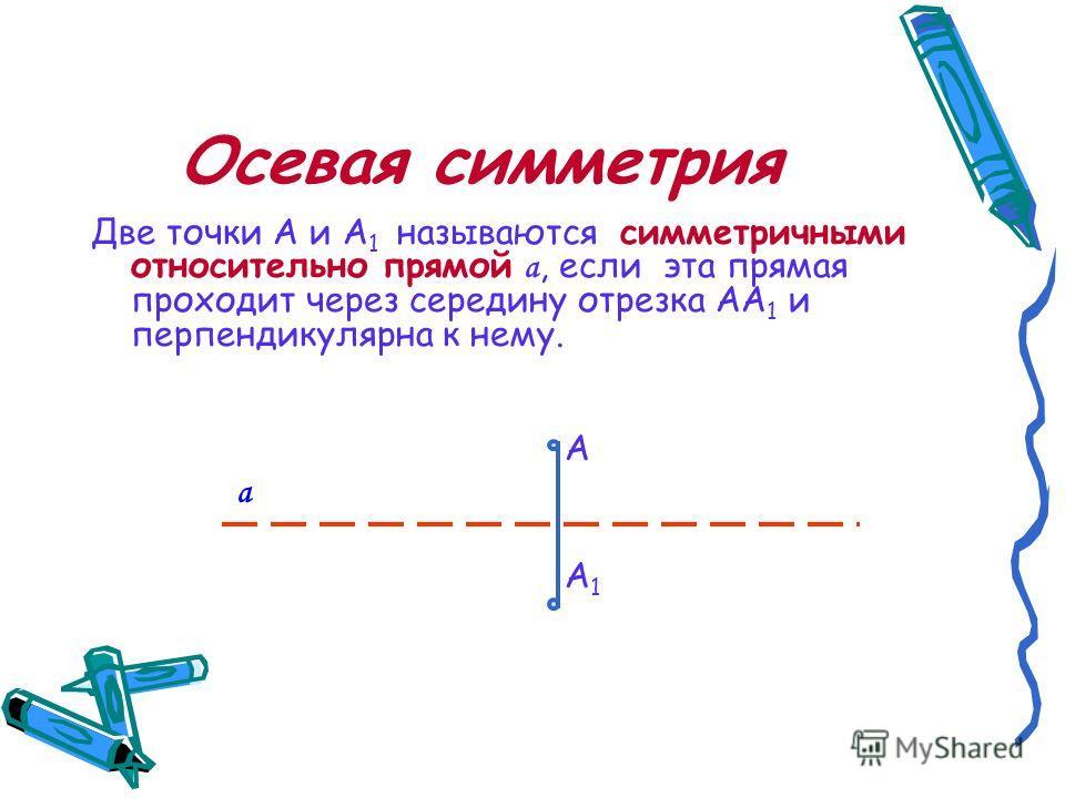 Осевая симметрия Две точки А и А 1 называются симметричными относительно прямой a, если эта прямая проходит через середину отрезка АА 1 и перпендикулярна к нему. А а А 1