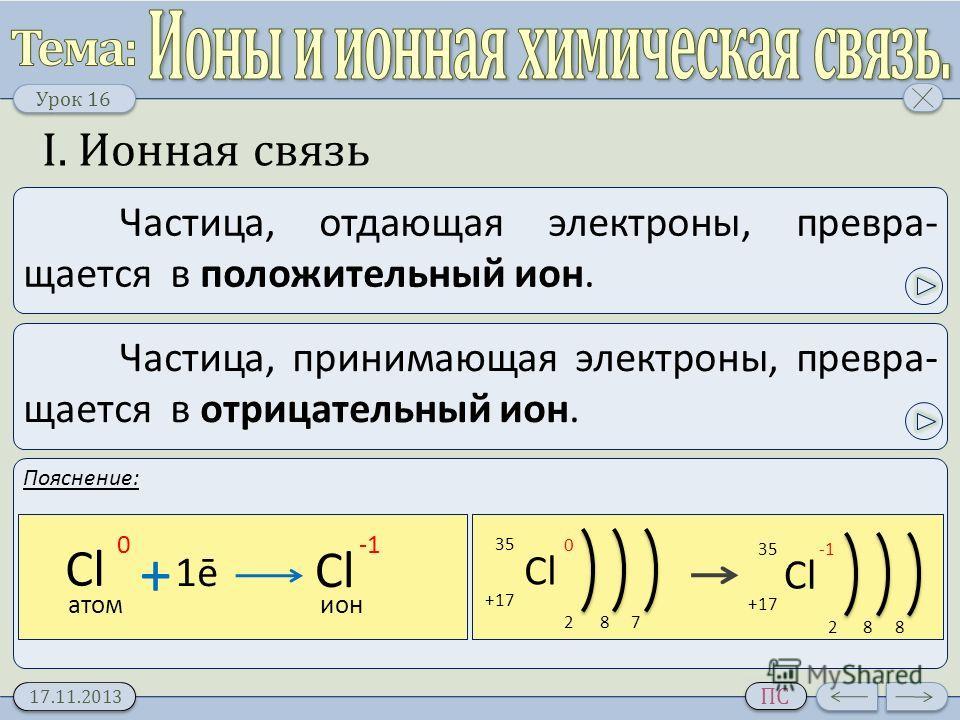 Урок 16 17.11.2013 ПС Пояснение: I. Ионная связь Частица, отдающая электроны, превра- щается в положительный ион. Частица, принимающая электроны, превра- щается в отрицательный ион. Na 812 0 +11+11 2323 28 +1 +11+11 2323 Na +1 1ē Na 0 - атомион Cl 1ē