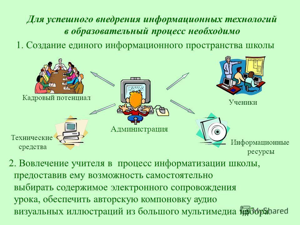 Для успешного внедрения информационных технологий в образовательный процесс необходимо 2. Вовлечение учителя в процесс информатизации школы, предоставив ему возможность самостоятельно выбирать содержимое электронного сопровождения урока, обеспечить а
