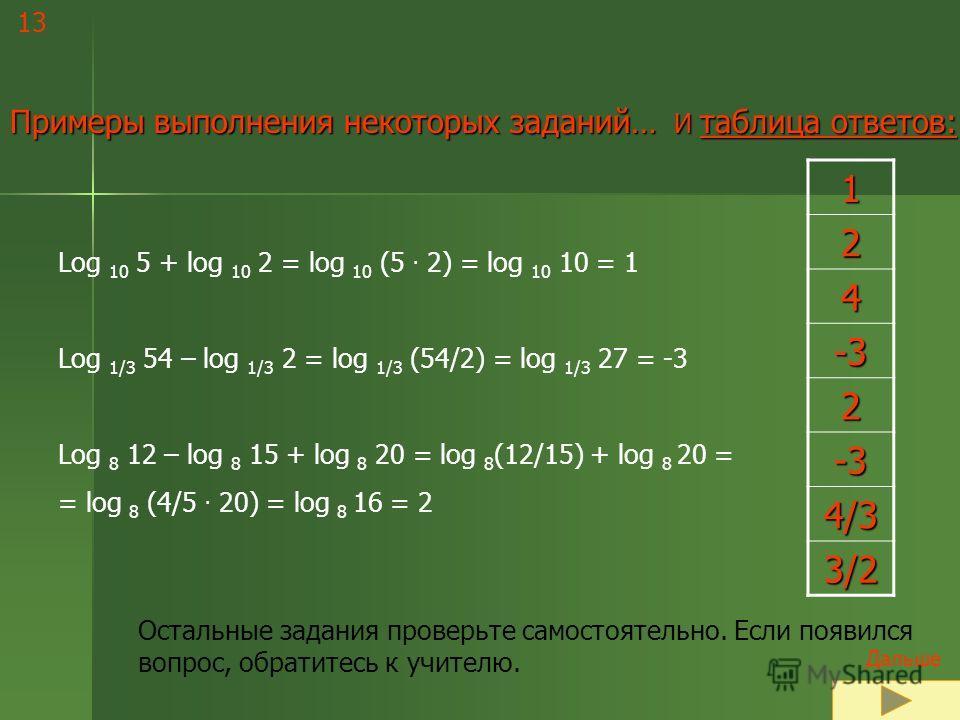 Приведем примеры применения формул: 1)Log 6 18 + log 6 2 = log 6 (18·2) = log 6 36 = 2 2)Log 12 48 – log 12 4 = log 12 (48/4) = log 12 12 = 1 А здесь выполните вычисления самостоятельно: Log 10 5 + log 10 2; Log 12 2 + log 12 72; Log 2 15 – log 2 (15