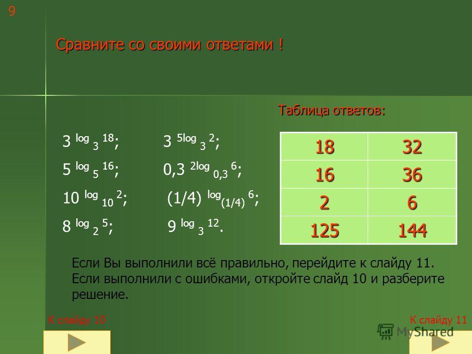 Определение логарифма можно записать так: a log a b = b Это равенство справедливо при b>0, а>0, а1. Его обычно называют основным логарифмическим тождеством. Например: 2 log 2 6 = 6; 3 – 2 log 3 5 = (3 log 3 5 ) – 2 = 5 – 2 = 1/25. Вычислите : 3 log 3