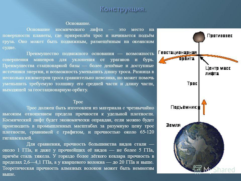 Основание. Основание космического лифта это место на поверхности планеты, где прикреплён трос и начинается подъём груза. Оно может быть подвижным, размещённым на океанском судне. Преимущество подвижного основания возможность совершения маневров для у