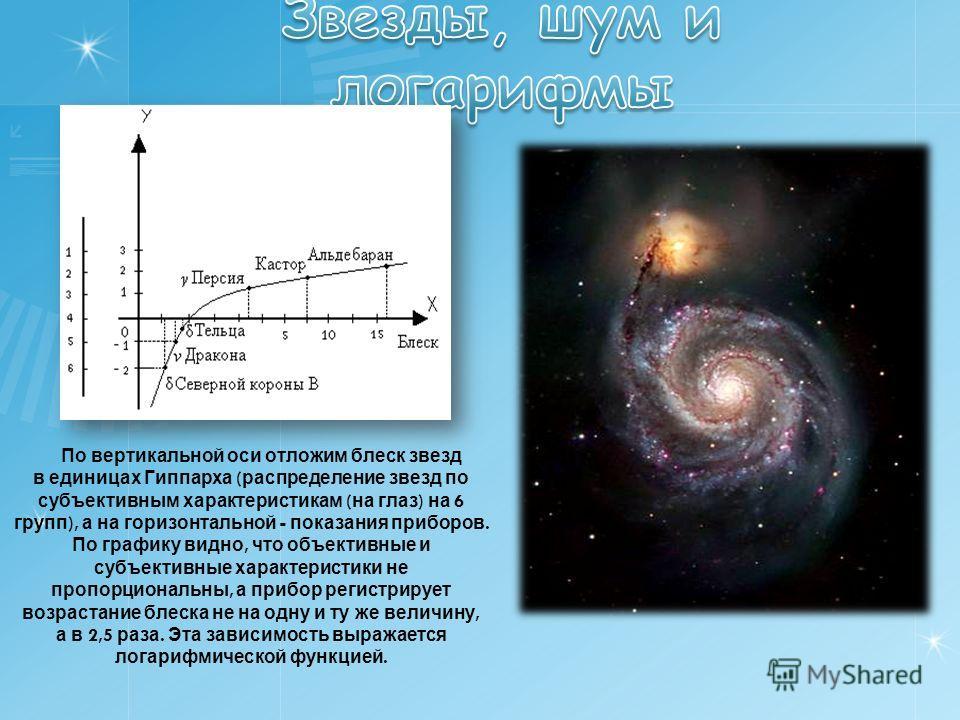 По вертикальной оси отложим блеск звезд в единицах Гиппарха ( распределение звезд по субъективным характеристикам ( на глаз ) на 6 групп ), а на горизонтальной - показания приборов. По графику видно, что объективные и субъективные характеристики не п